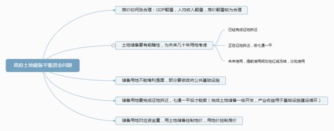 安静Lazy:黄奇帆政治经济理念图一、关于供给1971年高桂林毕业中生图片