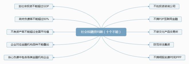 安静Lazy:黄奇帆政治经济理念图一、关于v理念作文畅想未来高中图片
