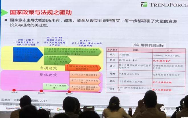 热点概念——中国芯 半导体_李股长-_新浪博客