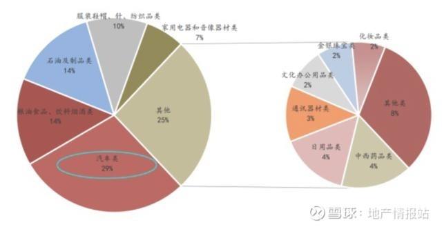 上海部分银行下调首套房首付比例