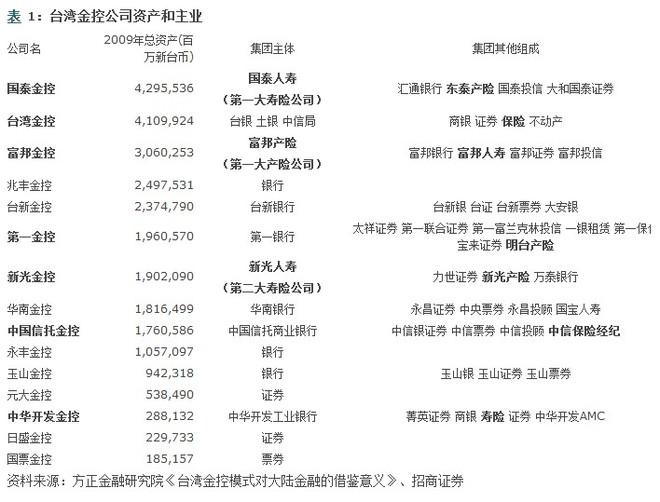 改革开放之初大陆与台湾经济总量_台湾经济总量图片