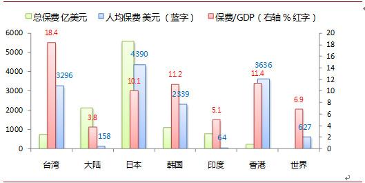 总量交易费用占国民经济的比例_比例思维导图