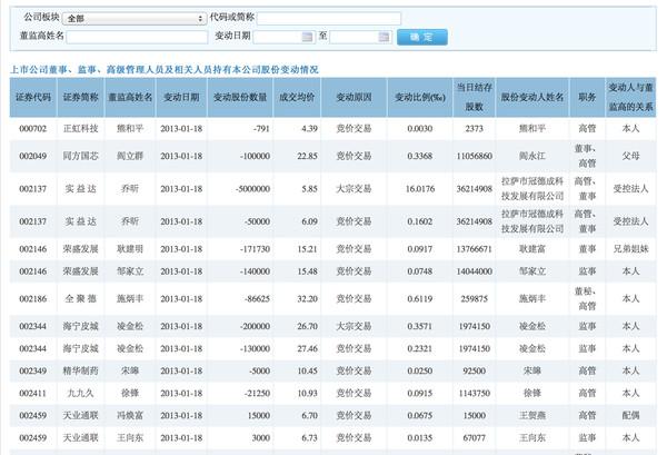 网址导航: 雪球网址导航更新,增加股息率、内部