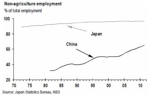 1977年我国gdp是多少_2017中国GDP增速高于上年 经济转折