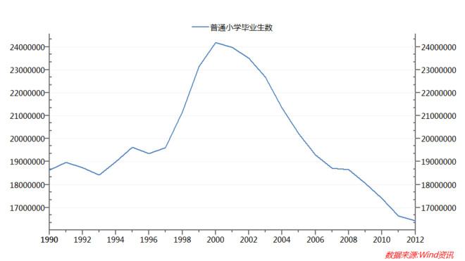 二胎与人口_2021年出生人口有多少