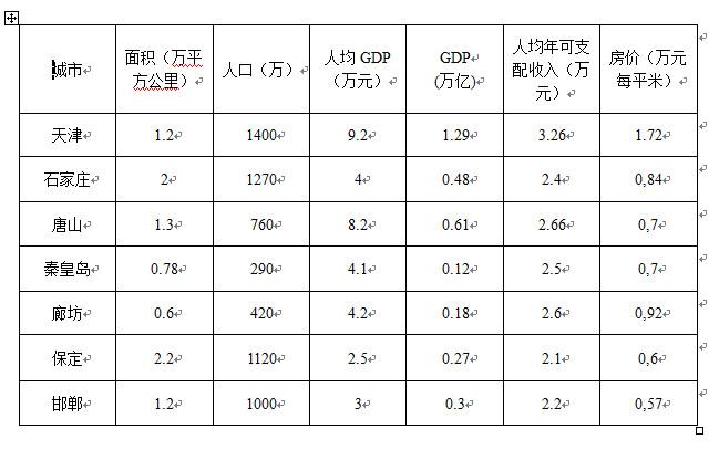 gdp收入法与卖不卖出去_怎样用收入法计算国内生产总值