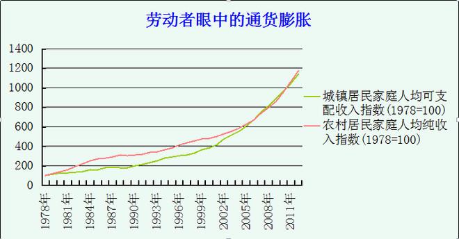 农村家庭人均年收入_农村人均年收入是多少