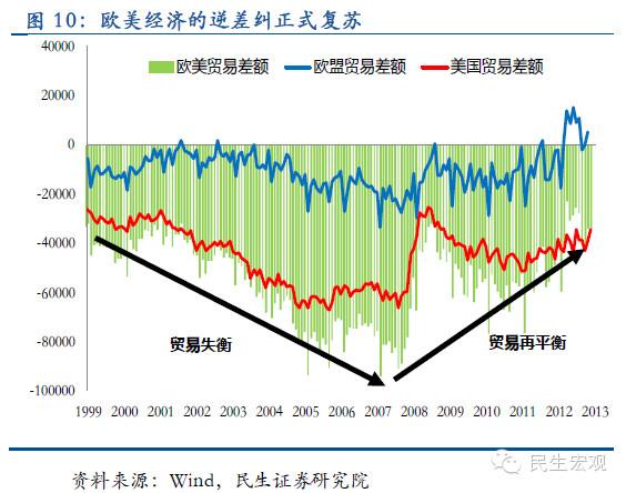 中国人口红利现状_人口红利储蓄率