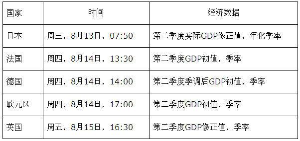 哪些产品属于GDP_产品手绘马克笔