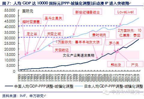 人均gdp的_北京人均GDP接近富裕背后 与国际大都市差距大