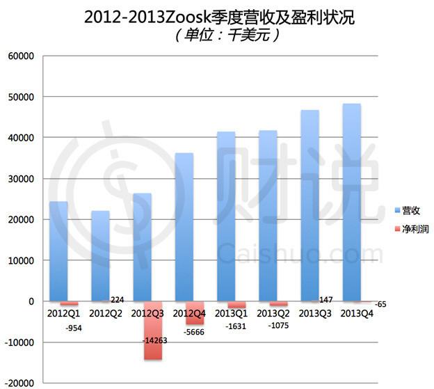 国际人口数量调查_2009中国人婚恋状况调查报告
