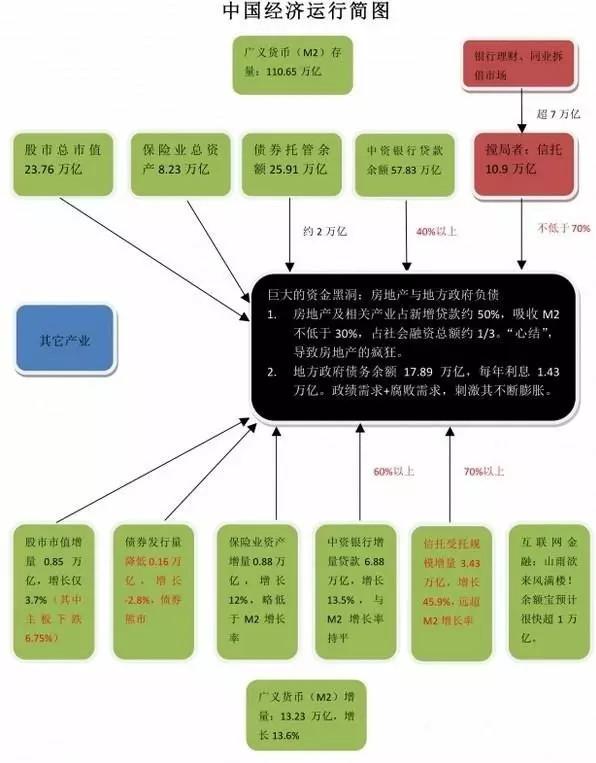手工: 简析中国经济 来源:和君咨询 说实话,宏观经济,因为太大,看不见、摸不着,所以不太好分析、不容易把握,这篇文篇可以看做是一篇研判中国经...