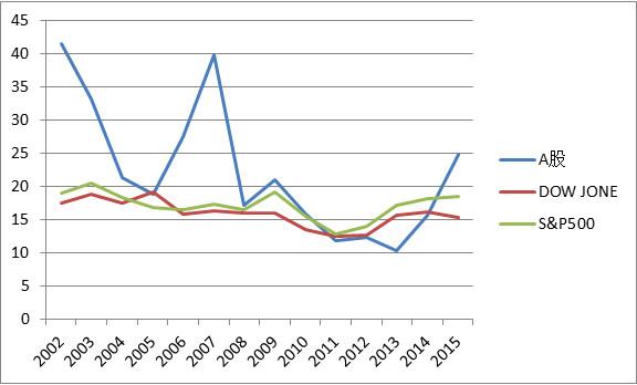 主播GDP_2020,消费层层进,预测GDP增长6