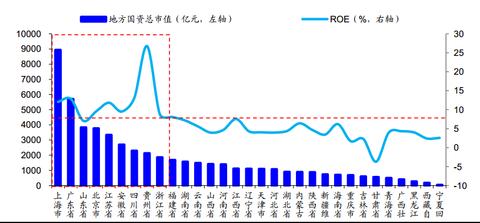省市经济总量_2015中国年经济总量