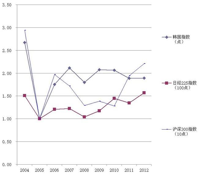 目前的人口危机是谁的责任_目前肥胖人口现状统计