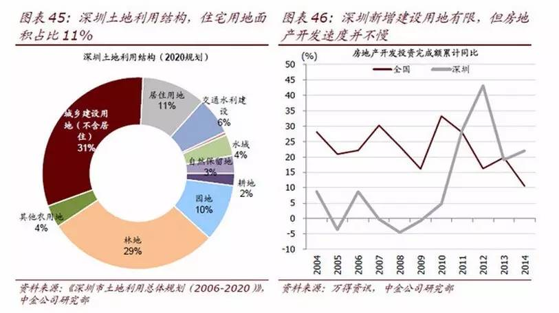 香港年度经济总量_2007年度香港小姐竞选