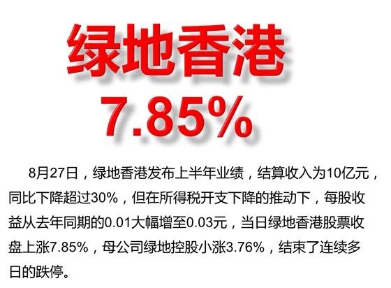 东西数字:绿地控股六个跌停,绿地香港半年业绩能否力挽狂澜?