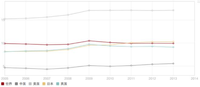 永兴GDP_沧桑巨变70年,橙源银都永兴换新颜