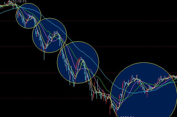 程甄: 我的投资之道(一):择时和选股 @沈潜 应沈大之约,很荣幸在岁末分享自己的投资策略,和众多投资者相比,我算是市场新锐了,在过去的一年的牛熊之间年收益率超...