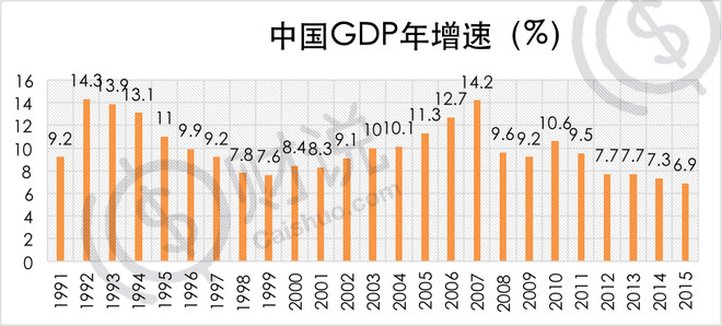 19年1月宏观经济_认,社融增速在2019年1月出现企... 也就是说明每一轮宏观经济周期的...
