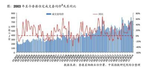 目前人均gdp_中国人均gdp地图