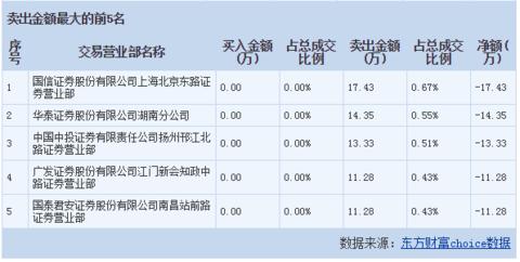 华阳_huayang0808,环能科技(SZ300425)