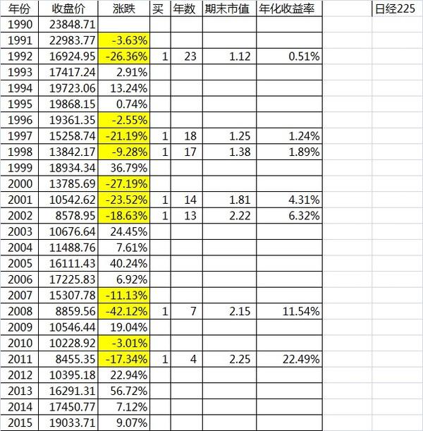 股票投资--理性人高枕无忧 - 草自春 - 草自春的博客