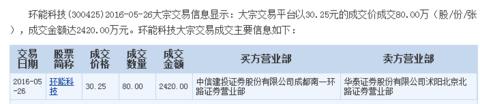 华阳_huayang0808