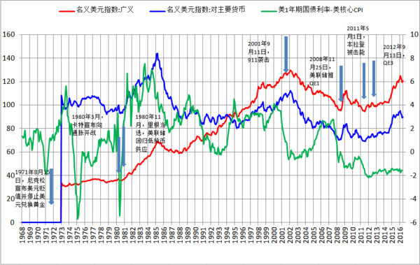 董翔:谈当前黄金的投资策略