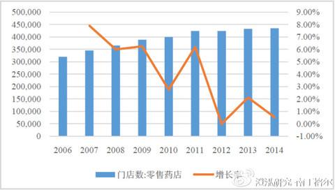 人均35万_中国人均寿命变化图