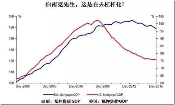 gdp的比例_中国gdp分配比例图