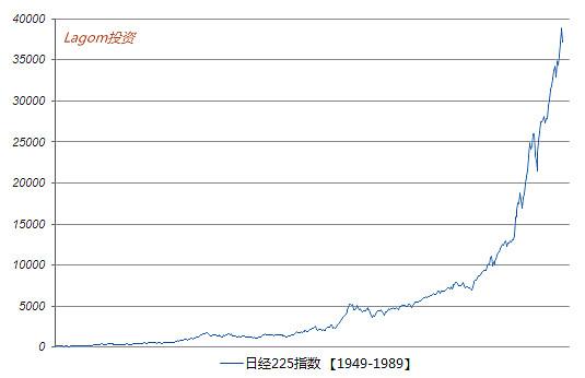 指數 日 經 日經225指數 歷史匯率