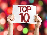 雪球一周好文榜Top 10