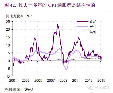 中国gdp 收入法_中国gdp增长图