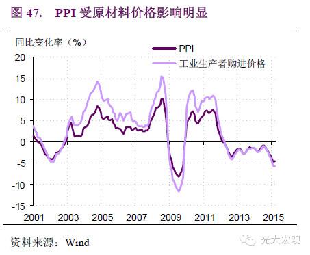 GDP融通_融通华都 美GDP好于预期抑制金银涨幅