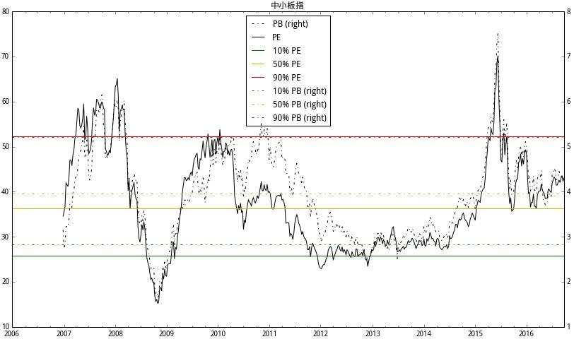 正好股票配资平台开户:主力正在出货的期间都有哪些呈现