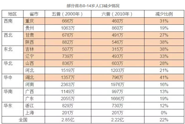 日本现在多少人口_2017年日本上班族 公务员除外 的平均工资会有多少 日本人普