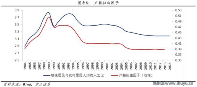 经济总量 会降低吗_世界经济总量图片