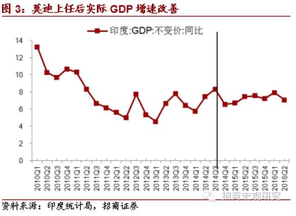 2019中印gdp经济对比_2019中国各省GDP十年对比挑战是怎么回事 广东情况怎么样