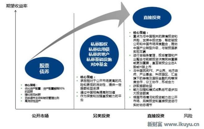 2019经济形势e?策_...讲堂 第一课 2019年宏观经济形势分析