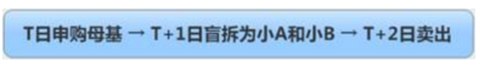 JoinQuant聚宽