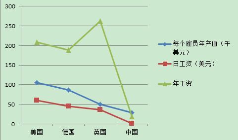 12月中国市场经济_市场经济地位之争 道阻且长
