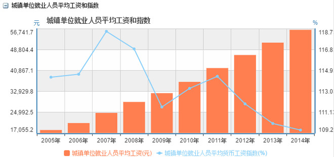 12月中國市場經濟_市場經濟地位之爭 道阻且長