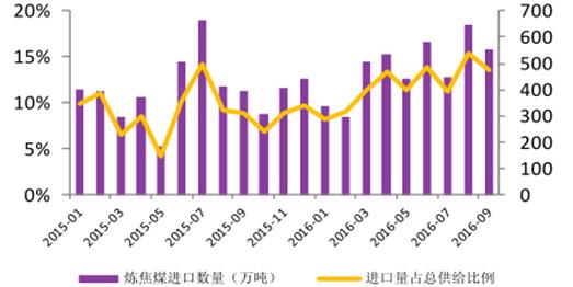 2019我国经济e?策_中国与世界经济增速比较图(2017-2019E),根据世界银行数据绘制-...