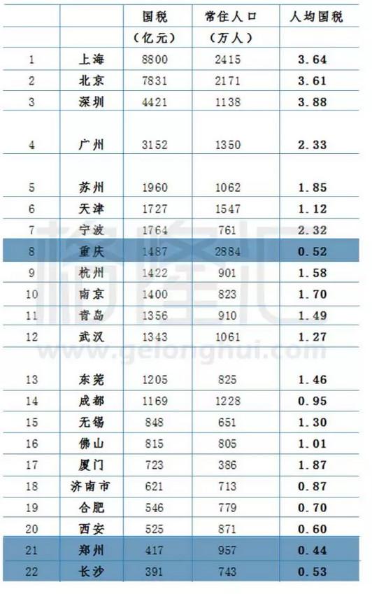 gdp文件_国家统计局 经最终核实2017年GDP增速为6.8