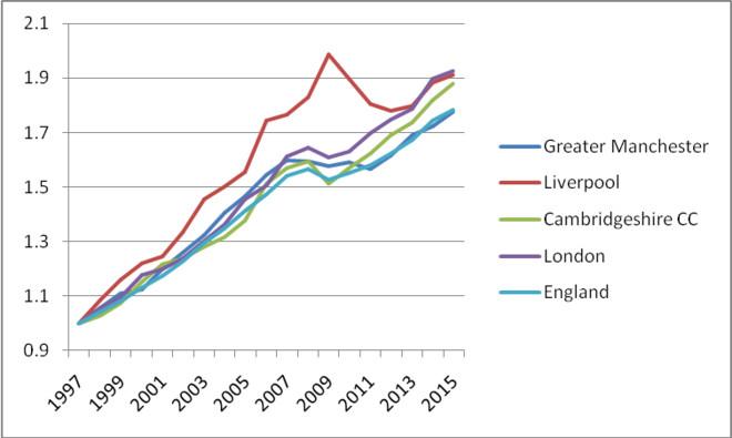 各城市人均gdp变化_1990至2019近30年深圳GDP和深圳人均GDP变化图
