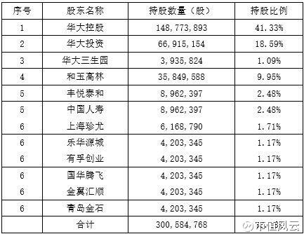 IPO大事件 | 解密华大基因招股书:基因界的腾讯?(上)