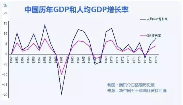 中国GDP10年曲线_机构或个人,投资中国哪些城市更有收获(2)