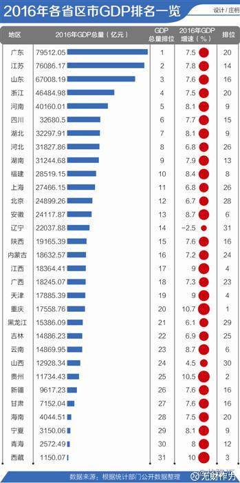 美国经济总量中国经济总量_美国经济