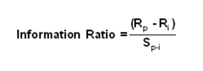 Information Ratio